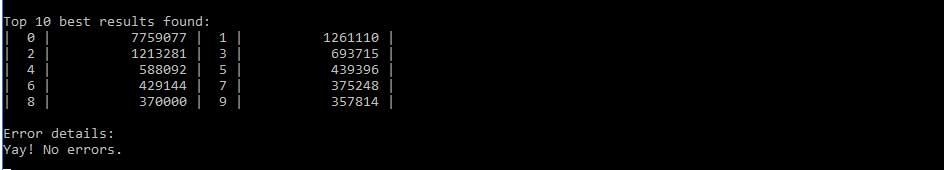 xmr stak invalid result | USB Driver