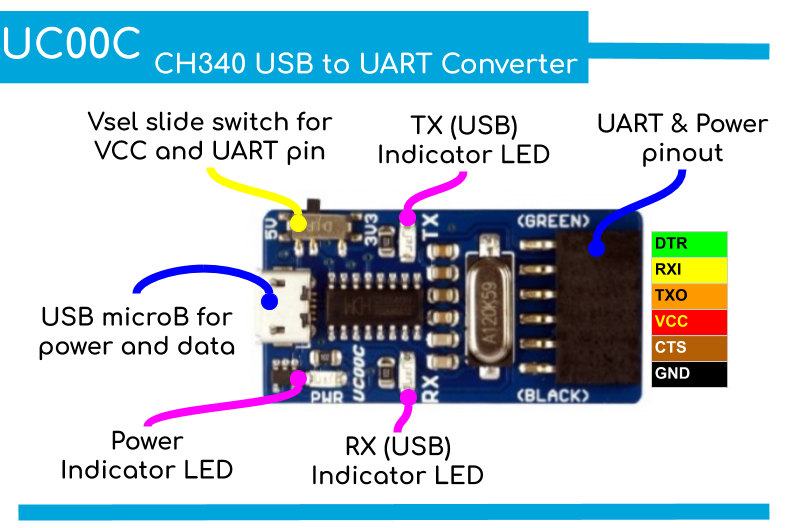 UC00C (CH340) USB to UART Converter